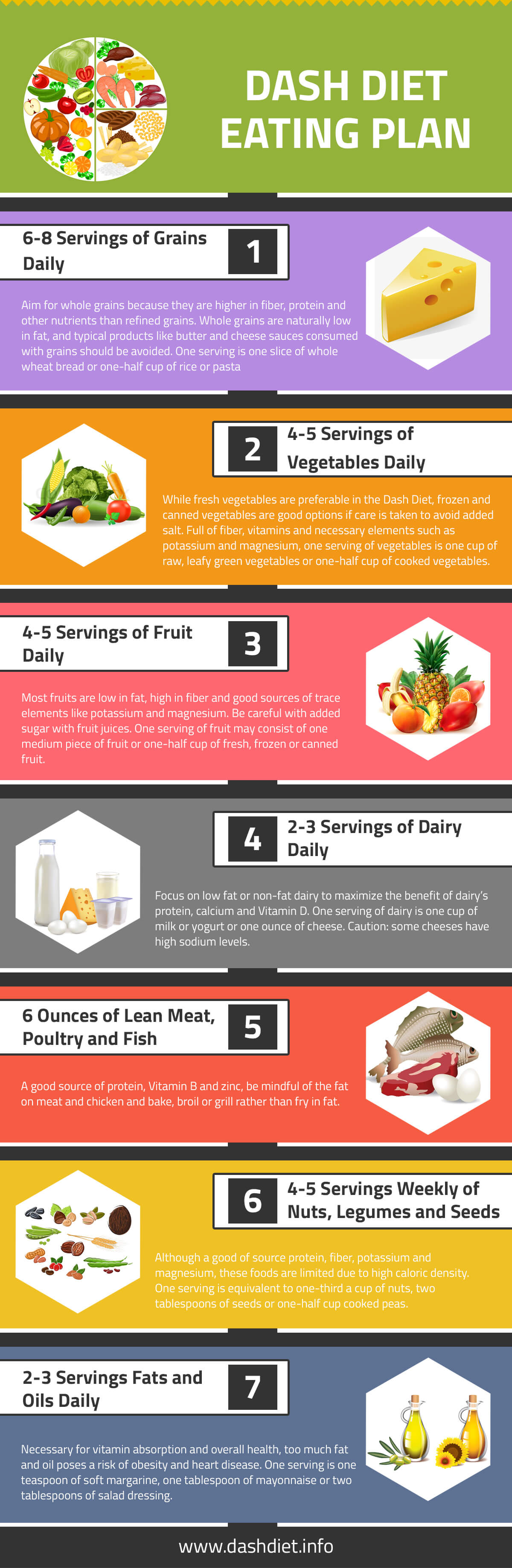 daily serving dash diet